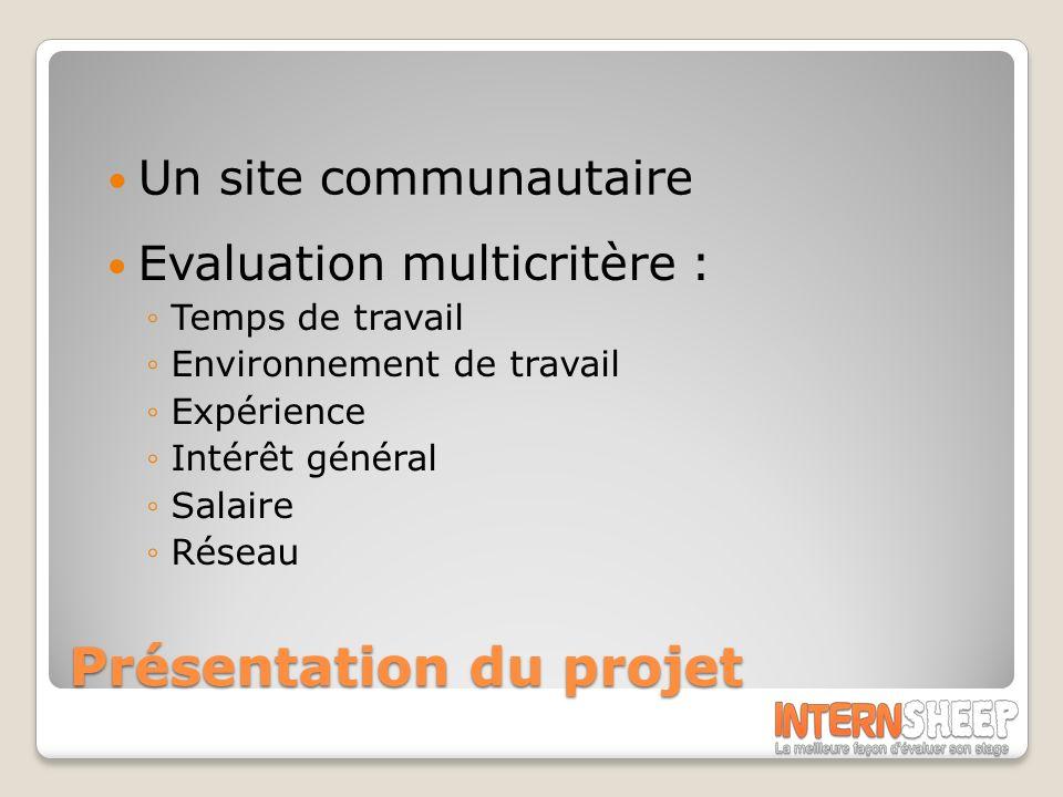 Evaluation multicritère : Temps de travail Environnement de travail Expérience Intérêt général Salaire Réseau Un site communautaire