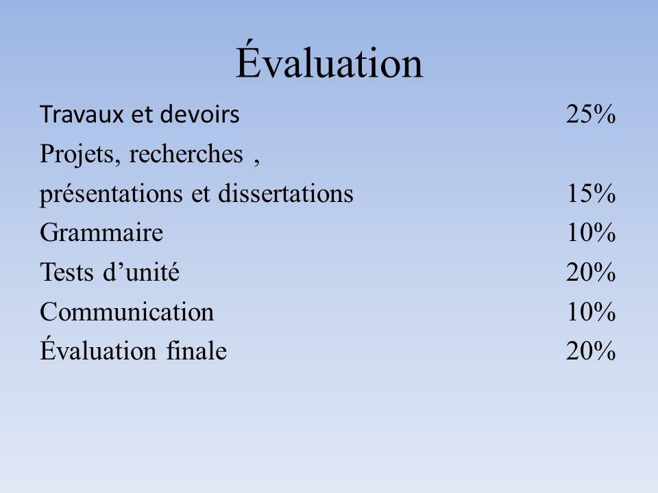 Évaluation Travaux et devoirs 25% Projets, recherches, présentations et dissertations15% Grammaire10% Tests dunité20% Communication10% Évaluation finale20%