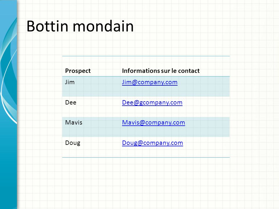 Bottin mondain ProspectInformations sur le contact JimJim@company.com DeeDee@gcompany.com Mavis @company.com DougDoug@company.com