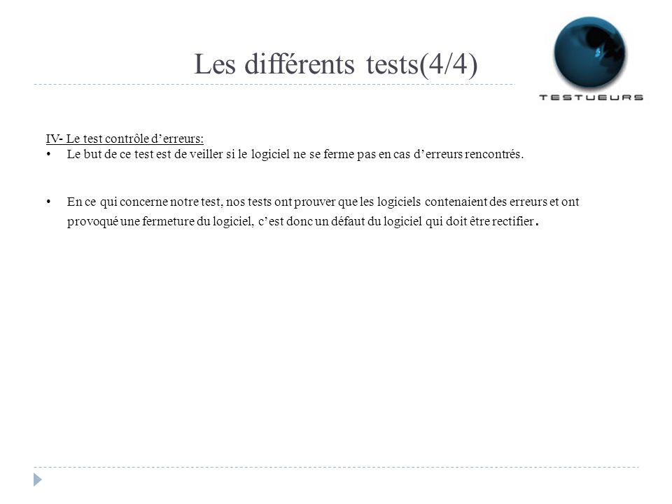 Les différents tests(4/4) IV- Le test contrôle derreurs: Le but de ce test est de veiller si le logiciel ne se ferme pas en cas derreurs rencontrés. E
