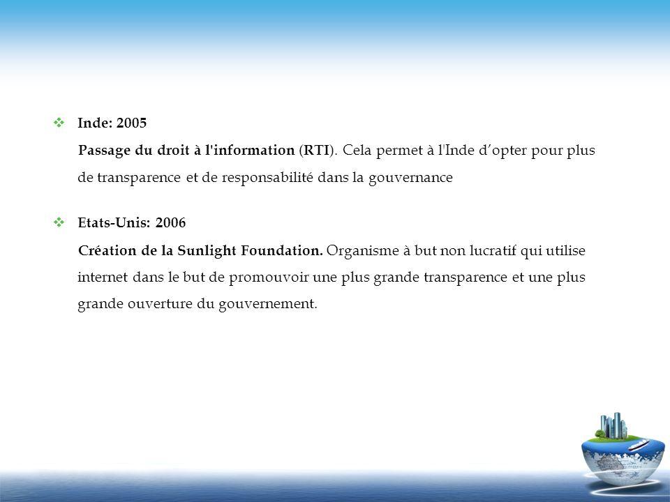 Inde: 2005 Passage du droit à l'information ( RTI ). Cela permet à l'Inde dopter pour plus de transparence et de responsabilité dans la gouvernance Et
