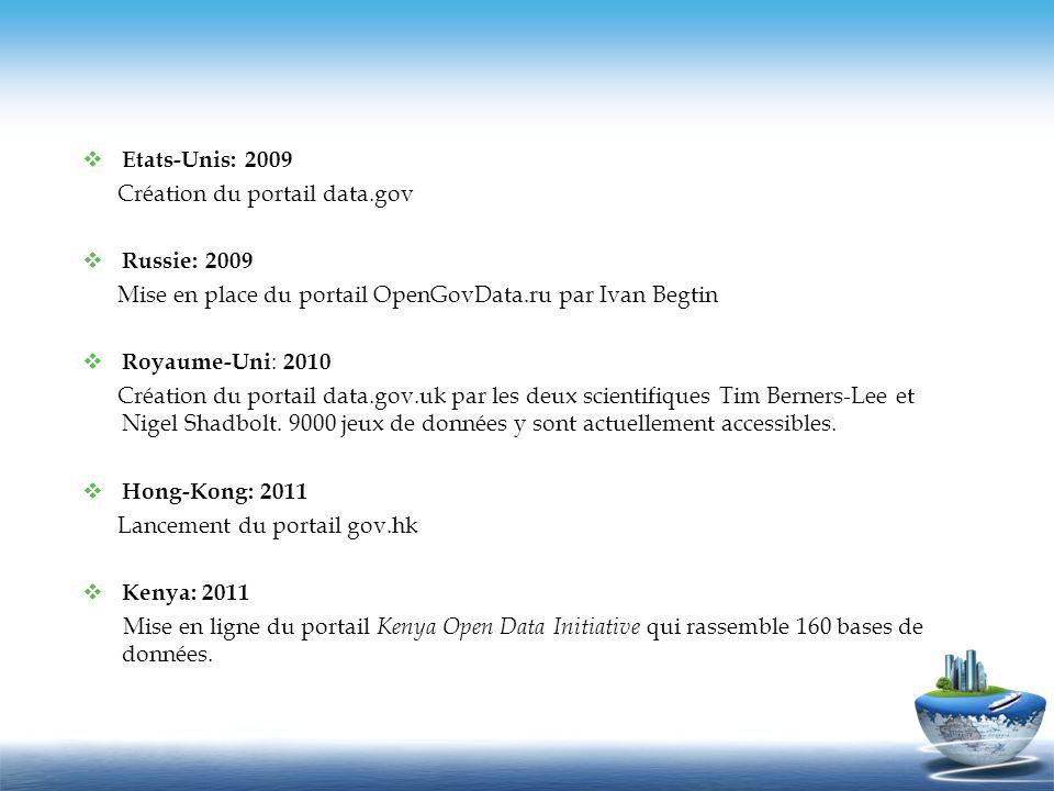 Etats-Unis: 2009 Création du portail data.gov Russie: 2009 Mise en place du portail OpenGovData.ru par Ivan Begtin Royaume-Uni : 2010 Création du port