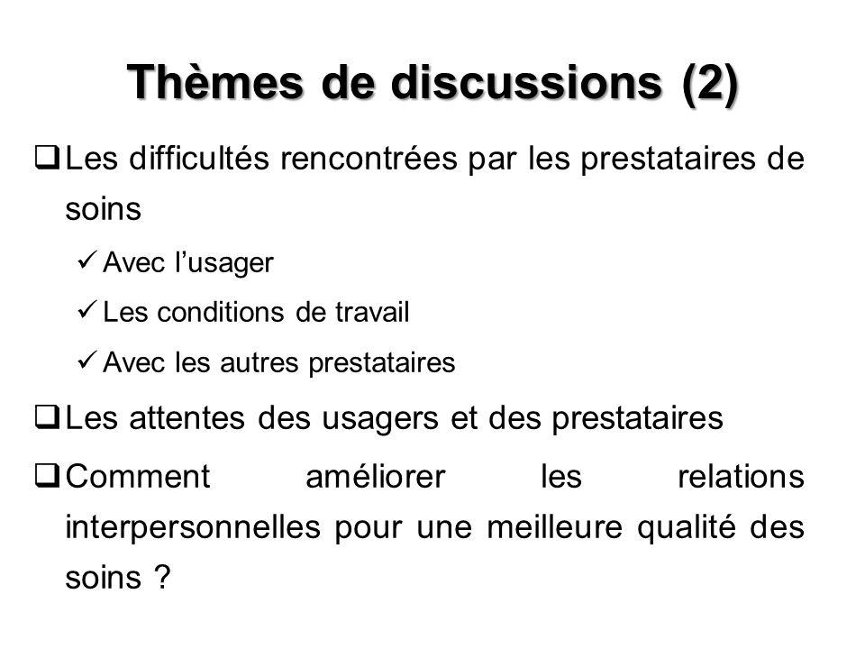 Thèmes de discussions (2) Les difficultés rencontrées par les prestataires de soins Avec lusager Les conditions de travail Avec les autres prestataire