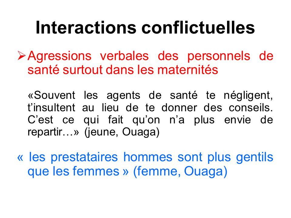 Interactions conflictuelles Agressions verbales des personnels de santé surtout dans les maternités «Souvent les agents de santé te négligent, tinsult