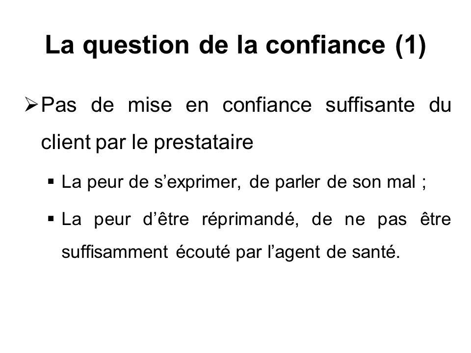 La question de la confiance (1) Pas de mise en confiance suffisante du client par le prestataire La peur de sexprimer, de parler de son mal ; La peur