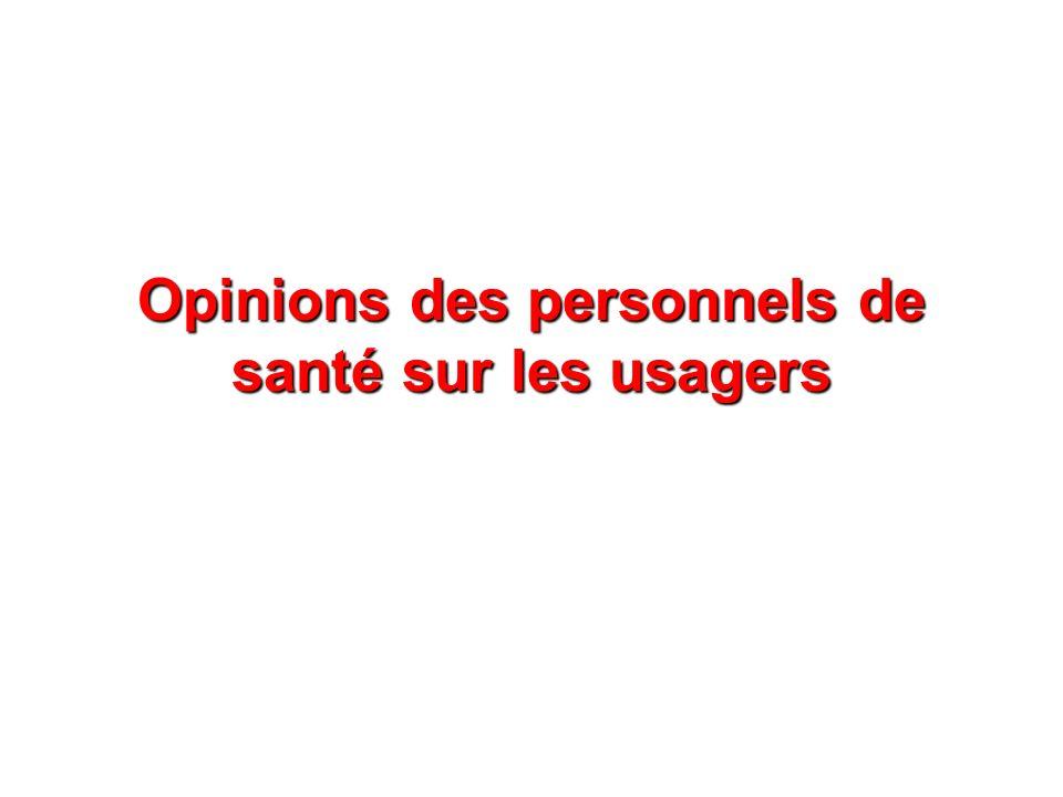 Opinions des personnels de santé sur les usagers