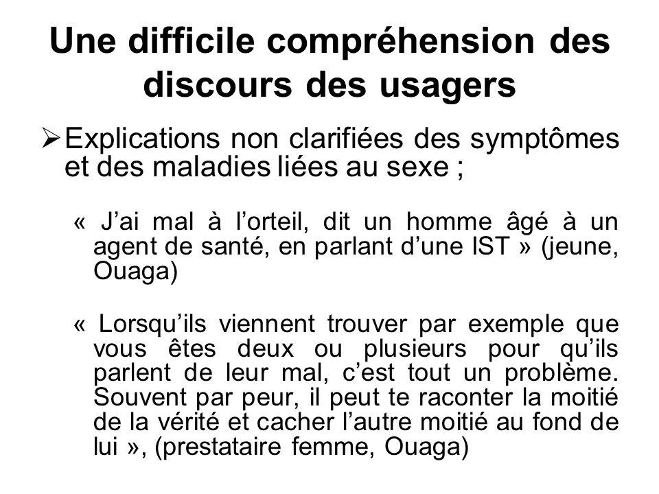 Une difficile compréhension des discours des usagers Explications non clarifiées des symptômes et des maladies liées au sexe ; « Jai mal à lorteil, di