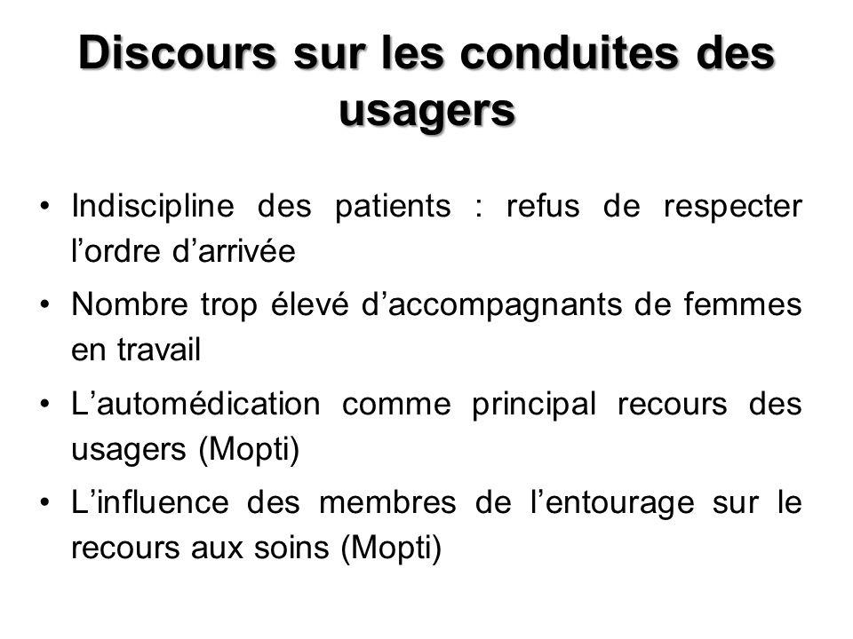 Discours sur les conduites des usagers Indiscipline des patients : refus de respecter lordre darrivée Nombre trop élevé daccompagnants de femmes en tr