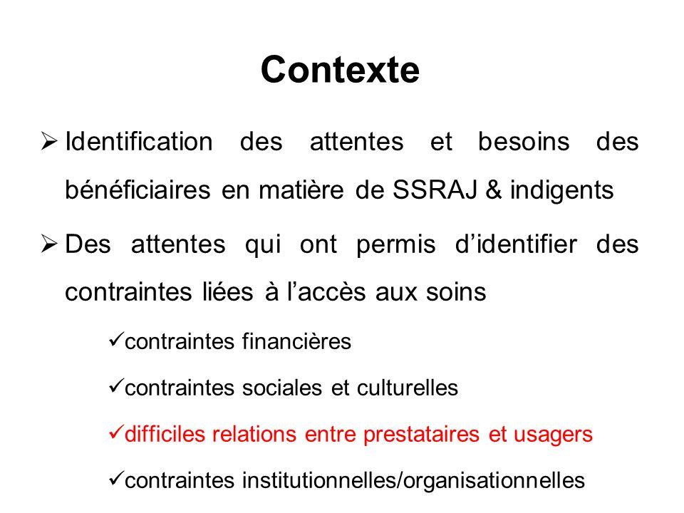 Contexte Identification des attentes et besoins des bénéficiaires en matière de SSRAJ & indigents Identification des attentes et besoins des bénéficia