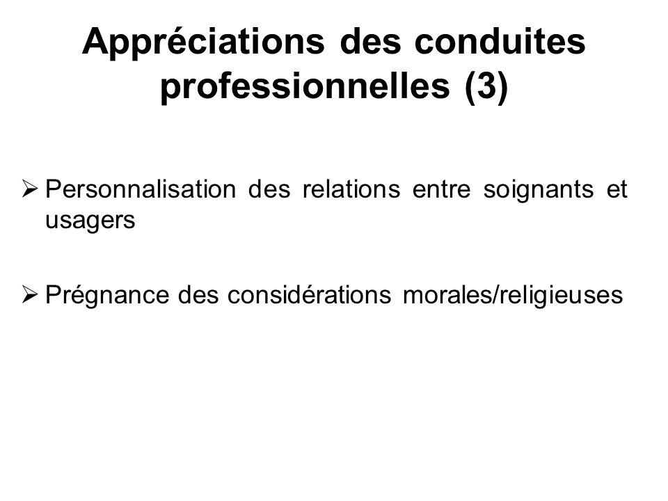 Appréciations des conduites professionnelles (3) Personnalisation des relations entre soignants et usagers Prégnance des considérations morales/religi