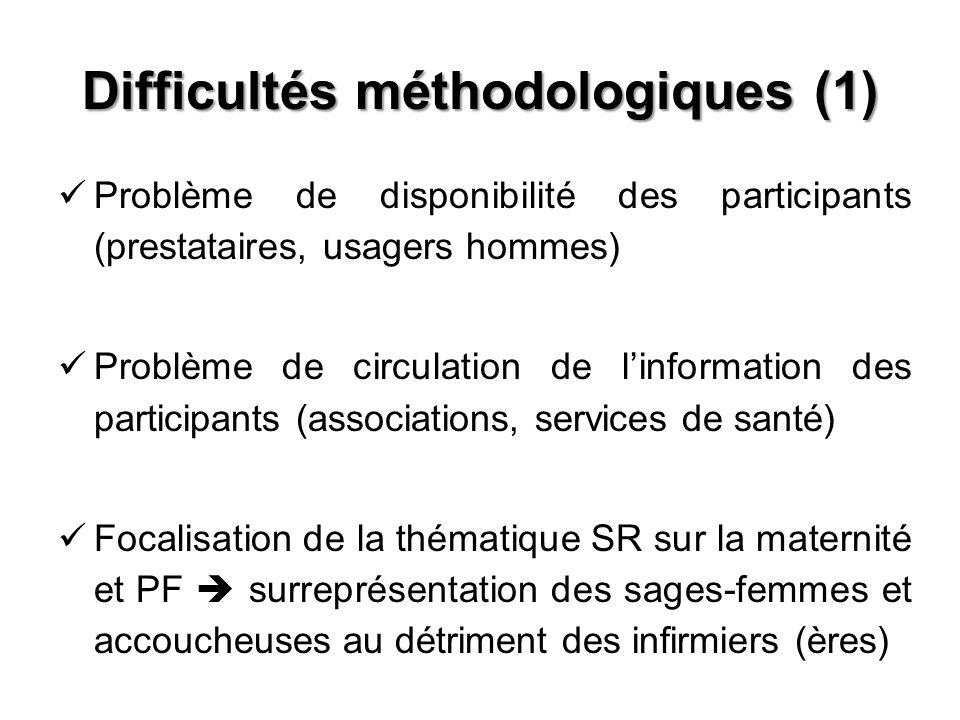 Difficultés méthodologiques (1) Problème de disponibilité des participants (prestataires, usagers hommes) Problème de circulation de linformation des
