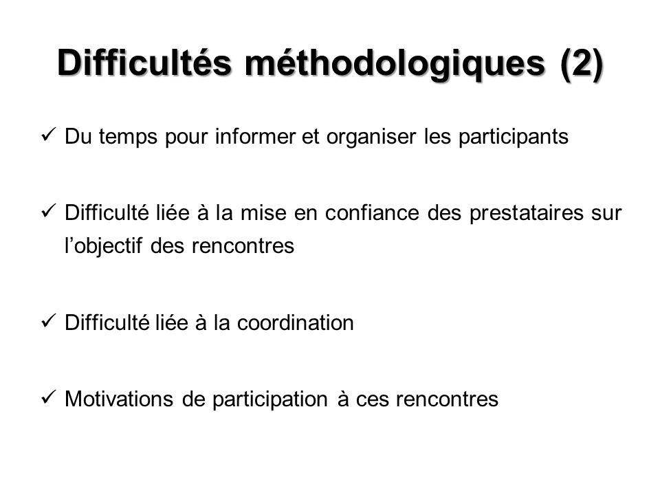 Difficultés méthodologiques (2) Du temps pour informer et organiser les participants Difficulté liée à la mise en confiance des prestataires sur lobje