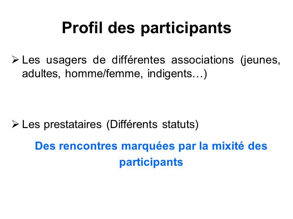 Que faut-il améliorer selon les participants ?