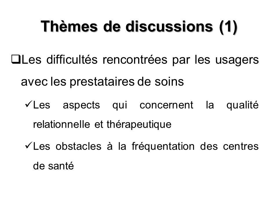 Thèmes de discussions (1) Les difficultés rencontrées par les usagers avec les prestataires de soins Les aspects qui concernent la qualité relationnel