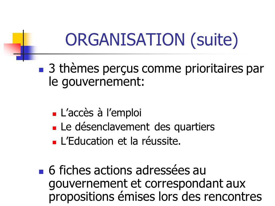 ORGANISATION (suite) 3 thèmes perçus comme prioritaires par le gouvernement: Laccès à lemploi Le désenclavement des quartiers LEducation et la réussite.