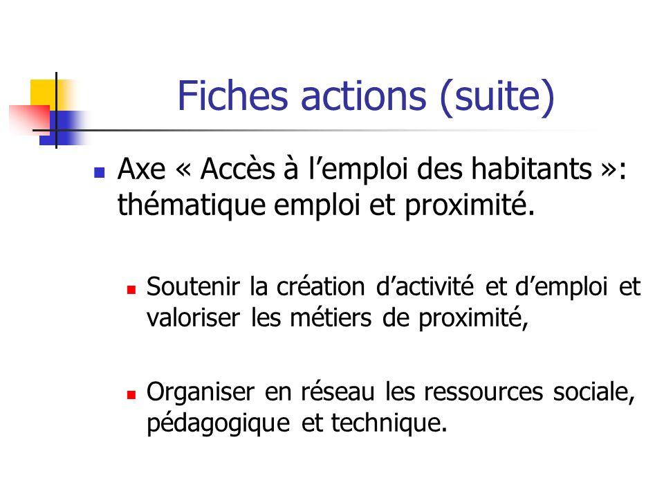 Fiches actions (suite) Axe « Accès à lemploi des habitants »: thématique emploi et proximité.