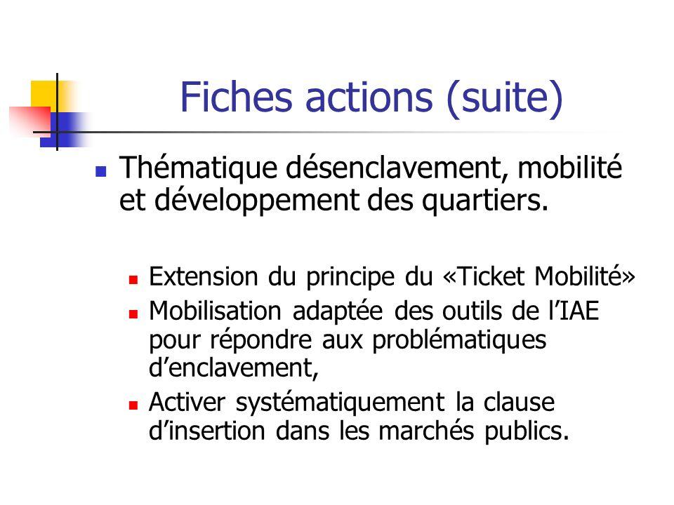 Fiches actions (suite) Axe Education et Réussite: thématique Egalité des chances.