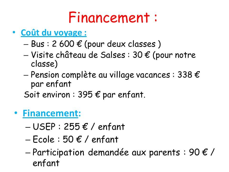 Financement : Coût du voyage : – Bus : 2 600 (pour deux classes ) – Visite château de Salses : 30 (pour notre classe) – Pension complète au village va