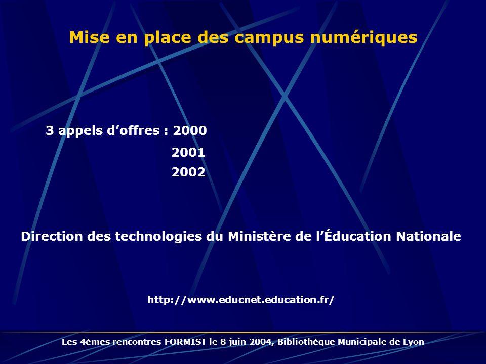 3 appels doffres : 2000 Direction des technologies du Ministère de lÉducation Nationale http://www.educnet.education.fr/ Mise en place des campus numériques Les 4èmes rencontres FORMIST le 8 juin 2004, Bibliothèque Municipale de Lyon 2001 2002