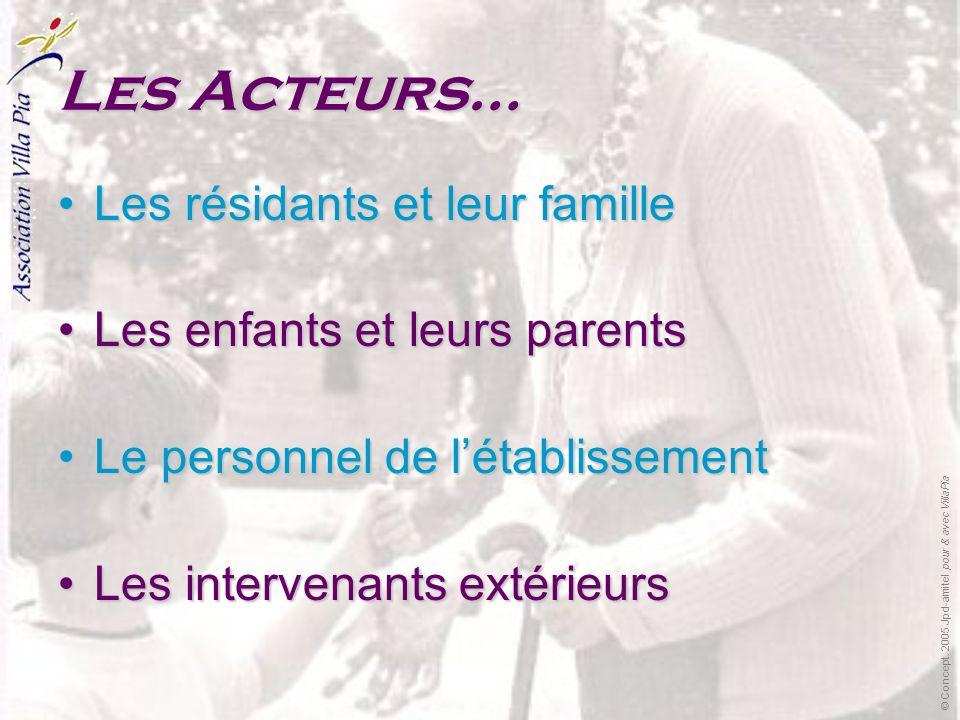 Les Acteurs… Les résidants et leur famille Les enfants et leurs parents Le personnel de létablissement Les intervenants extérieurs