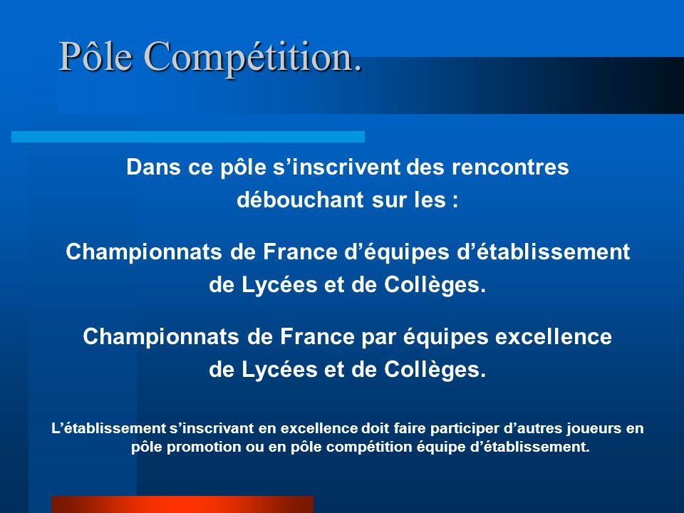 Pôle Compétition. Dans ce pôle sinscrivent des rencontres débouchant sur les : Championnats de France déquipes détablissement de Lycées et de Collèges