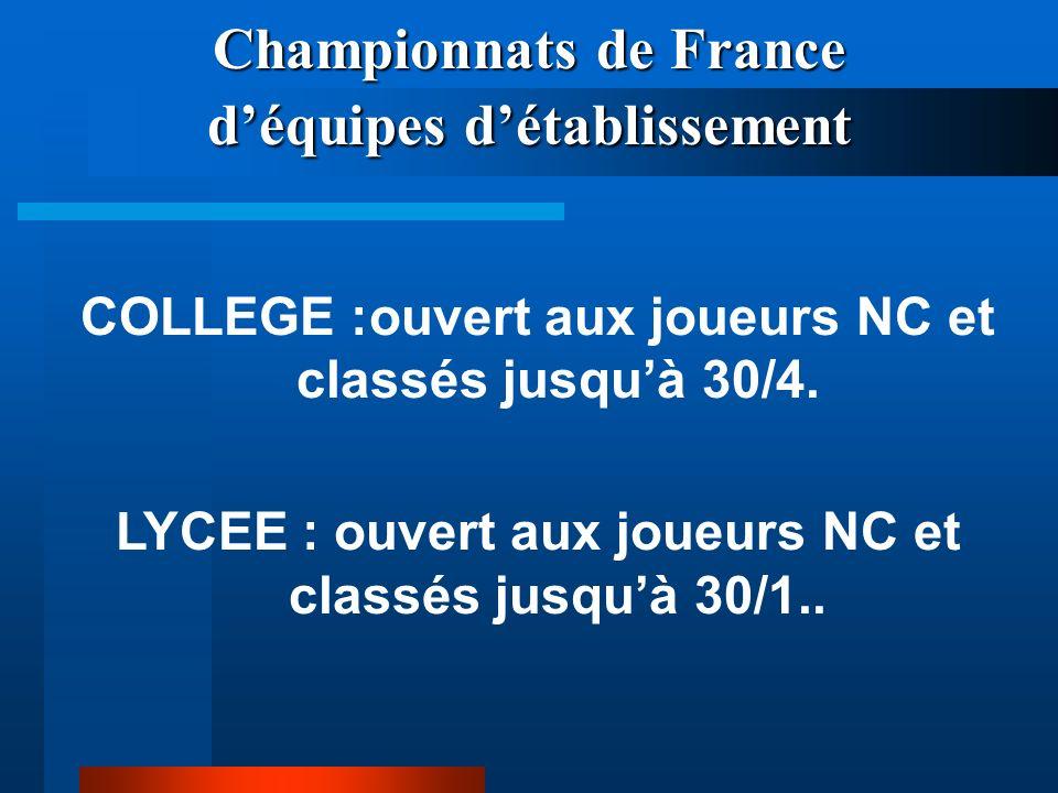 Championnats de France déquipes détablissement COLLEGE :ouvert aux joueurs NC et classés jusquà 30/4. LYCEE : ouvert aux joueurs NC et classés jusquà