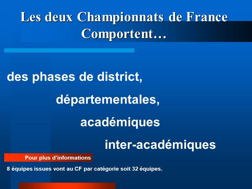 des phases de district, départementales, académiques inter-académiques 8 équipes issues vont au CF par catégorie soit 32 équipes. Les deux Championnat
