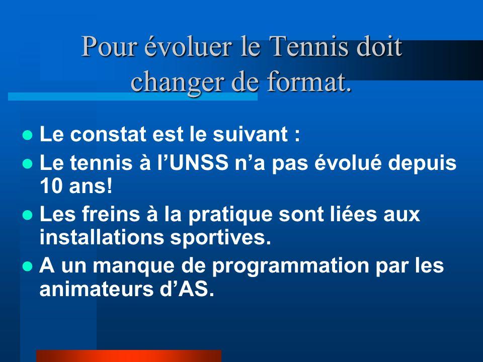 Pour évoluer le Tennis doit changer de format. Le constat est le suivant : Le tennis à lUNSS na pas évolué depuis 10 ans! Les freins à la pratique son
