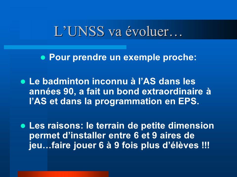 LUNSS va évoluer… Pour prendre un exemple proche: Le badminton inconnu à lAS dans les années 90, a fait un bond extraordinaire à lAS et dans la programmation en EPS.