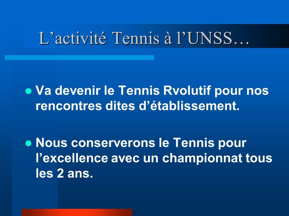 Lactivité Tennis à lUNSS… Va devenir le Tennis Rvolutif pour nos rencontres dites détablissement. Nous conserverons le Tennis pour lexcellence avec un
