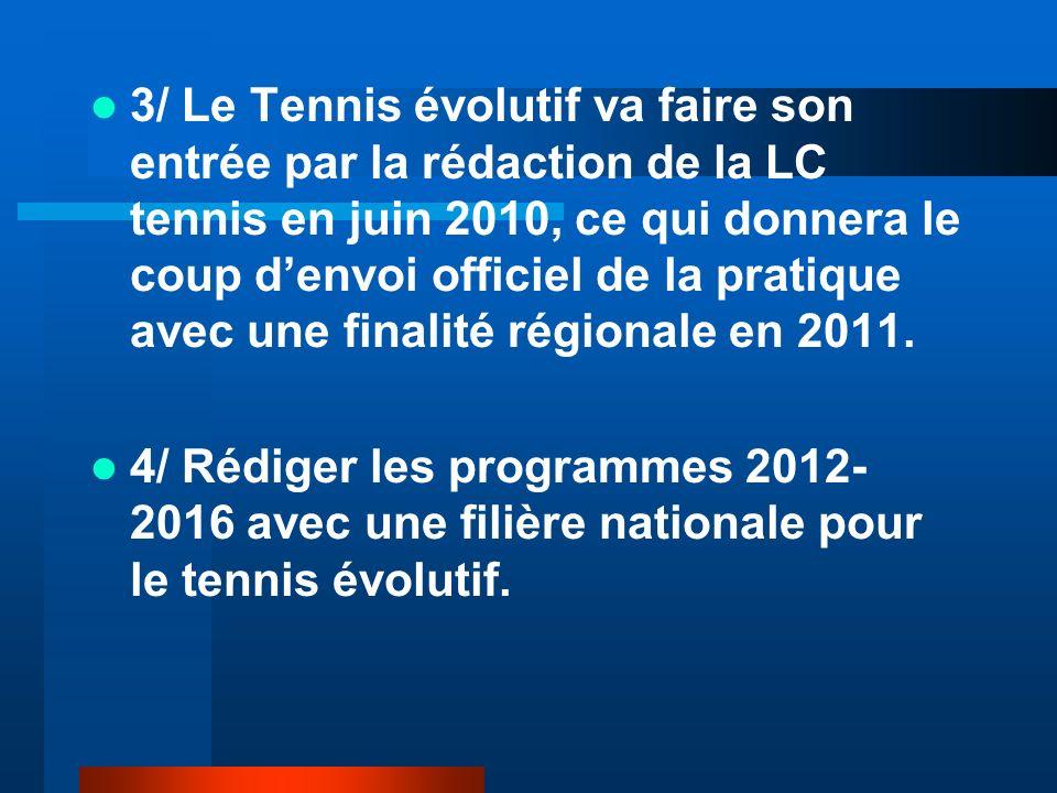 3/ Le Tennis évolutif va faire son entrée par la rédaction de la LC tennis en juin 2010, ce qui donnera le coup denvoi officiel de la pratique avec une finalité régionale en 2011.