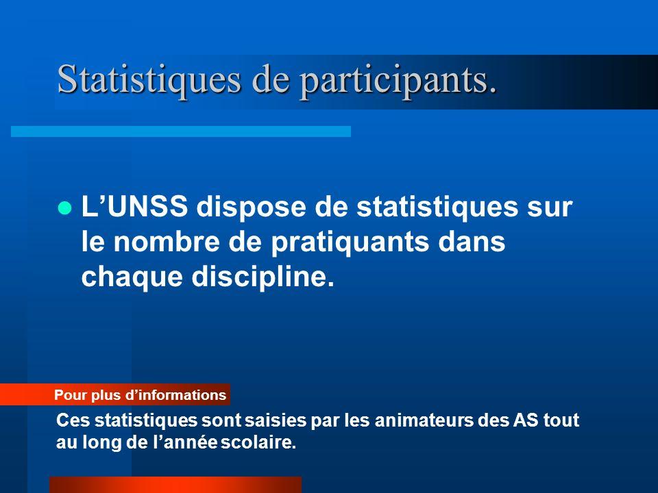 Statistiques de participants. LUNSS dispose de statistiques sur le nombre de pratiquants dans chaque discipline. Pour plus dinformations Ces statistiq