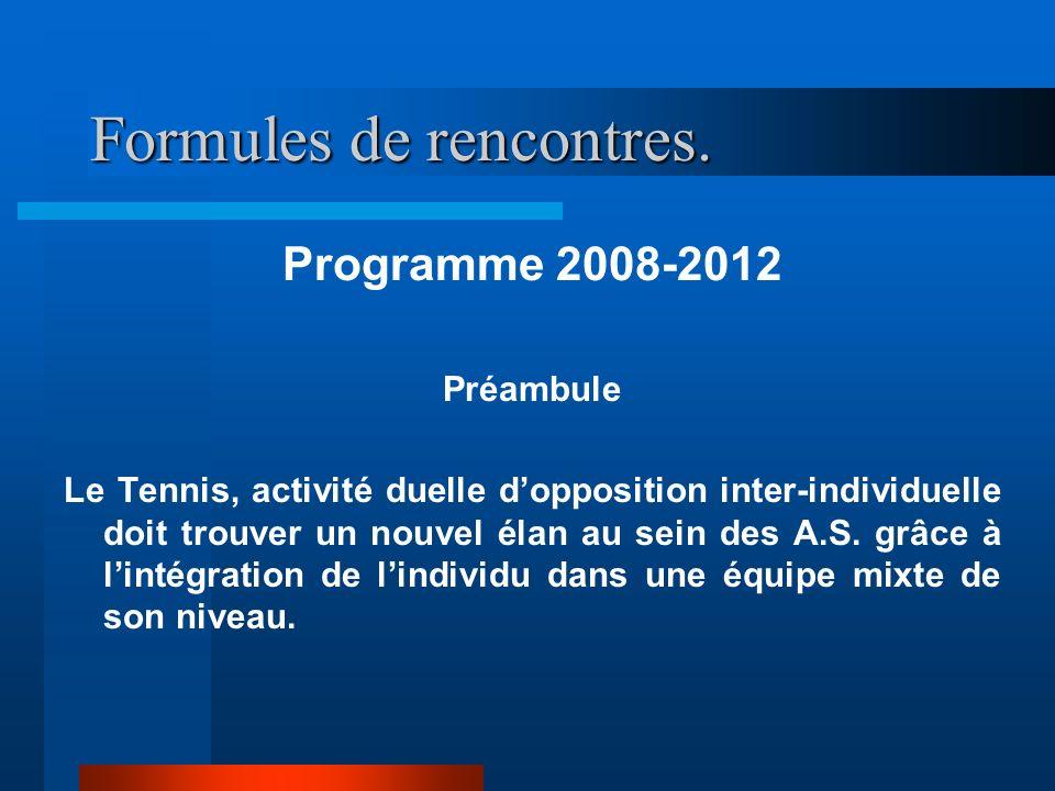 Formules de rencontres. Programme 2008-2012 Préambule Le Tennis, activité duelle dopposition inter-individuelle doit trouver un nouvel élan au sein de