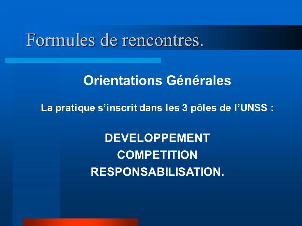 Formules de rencontres. Orientations Générales La pratique sinscrit dans les 3 pôles de lUNSS : DEVELOPPEMENT COMPETITION RESPONSABILISATION.