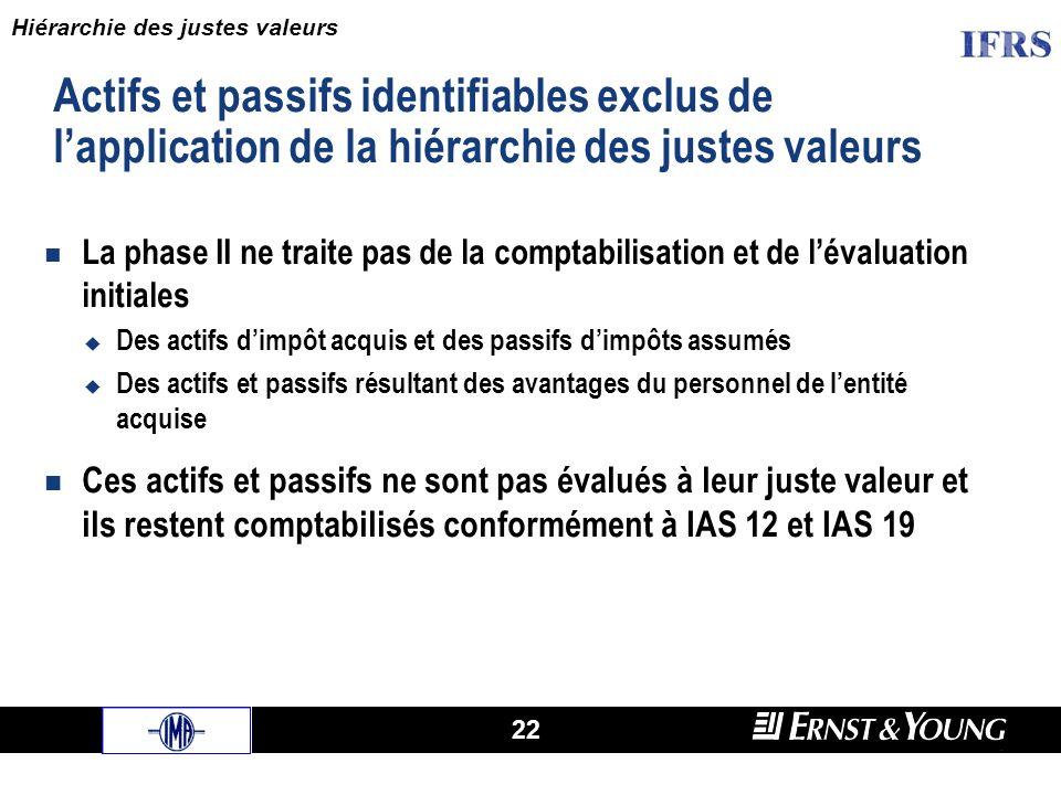 22 La phase II ne traite pas de la comptabilisation et de lévaluation initiales Des actifs dimpôt acquis et des passifs dimpôts assumés Des actifs et passifs résultant des avantages du personnel de lentité acquise Ces actifs et passifs ne sont pas évalués à leur juste valeur et ils restent comptabilisés conformément à IAS 12 et IAS 19 Actifs et passifs identifiables exclus de lapplication de la hiérarchie des justes valeurs Hiérarchie des justes valeurs