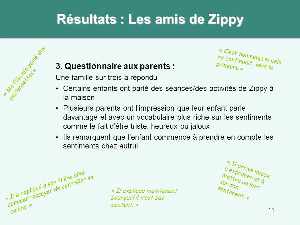 11 3. Questionnaire aux parents : Une famille sur trois a répondu Certains enfants ont parlé des séances/des activités de Zippy à la maison Plusieurs