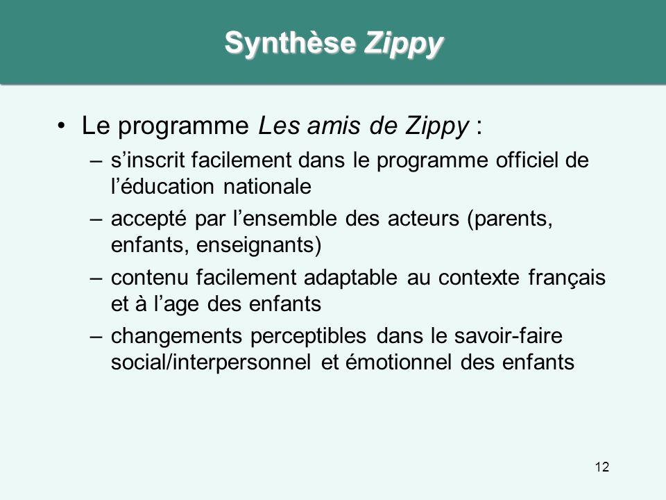 12 Le programme Les amis de Zippy : –sinscrit facilement dans le programme officiel de léducation nationale –accepté par lensemble des acteurs (parent