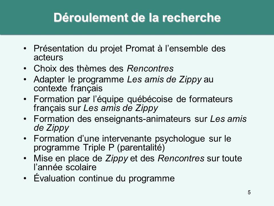 5 Présentation du projet Promat à lensemble des acteurs Choix des thèmes des Rencontres Adapter le programme Les amis de Zippy au contexte français Fo