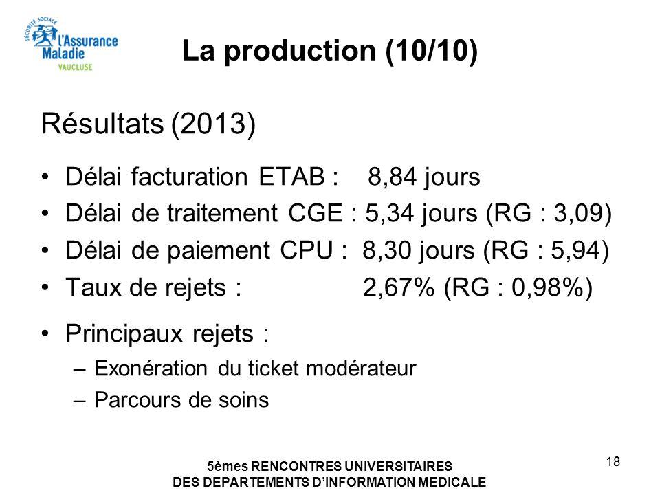 5èmes RENCONTRES UNIVERSITAIRES DES DEPARTEMENTS DINFORMATION MEDICALE 18 La production (10/10) Résultats (2013) Délai facturation ETAB : 8,84 jours D