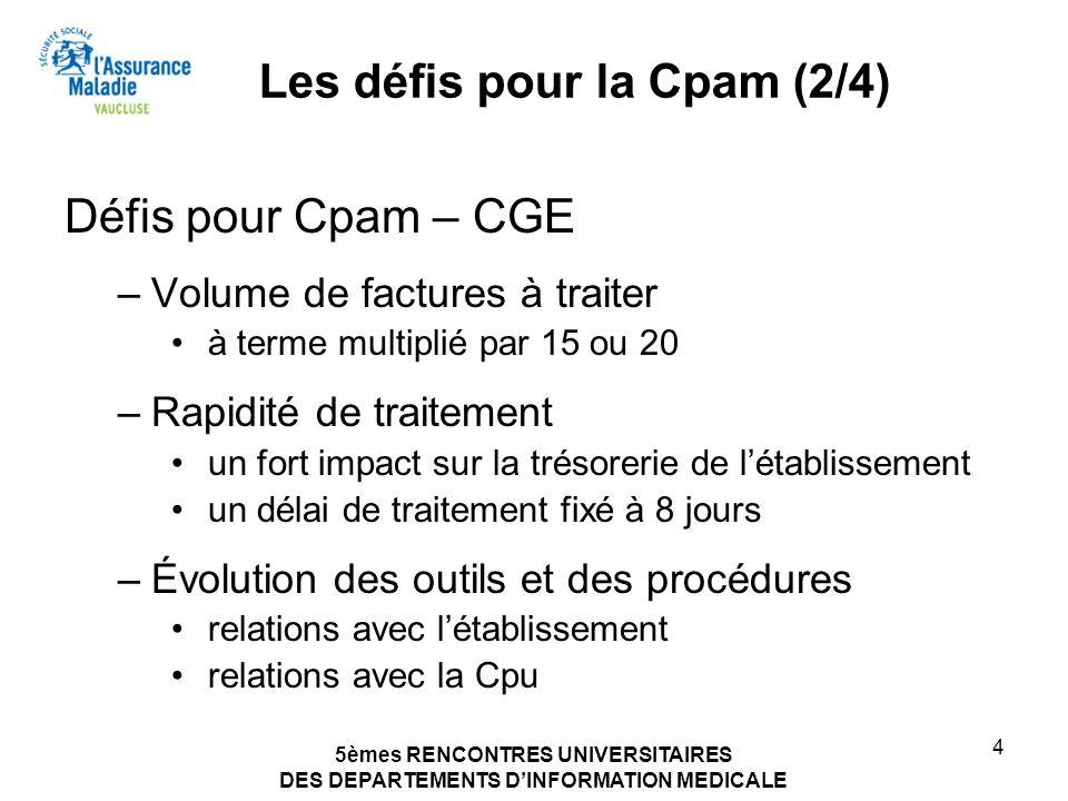 5èmes RENCONTRES UNIVERSITAIRES DES DEPARTEMENTS DINFORMATION MEDICALE 4 Les défis pour la Cpam (2/4) Défis pour Cpam – CGE –Volume de factures à trai