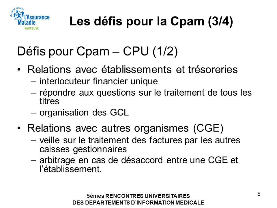5èmes RENCONTRES UNIVERSITAIRES DES DEPARTEMENTS DINFORMATION MEDICALE 5 Les défis pour la Cpam (3/4) Défis pour Cpam – CPU (1/2) Relations avec établ