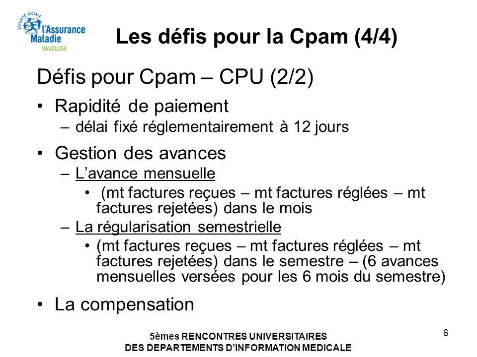 5èmes RENCONTRES UNIVERSITAIRES DES DEPARTEMENTS DINFORMATION MEDICALE 6 Les défis pour la Cpam (4/4) Défis pour Cpam – CPU (2/2) Rapidité de paiement
