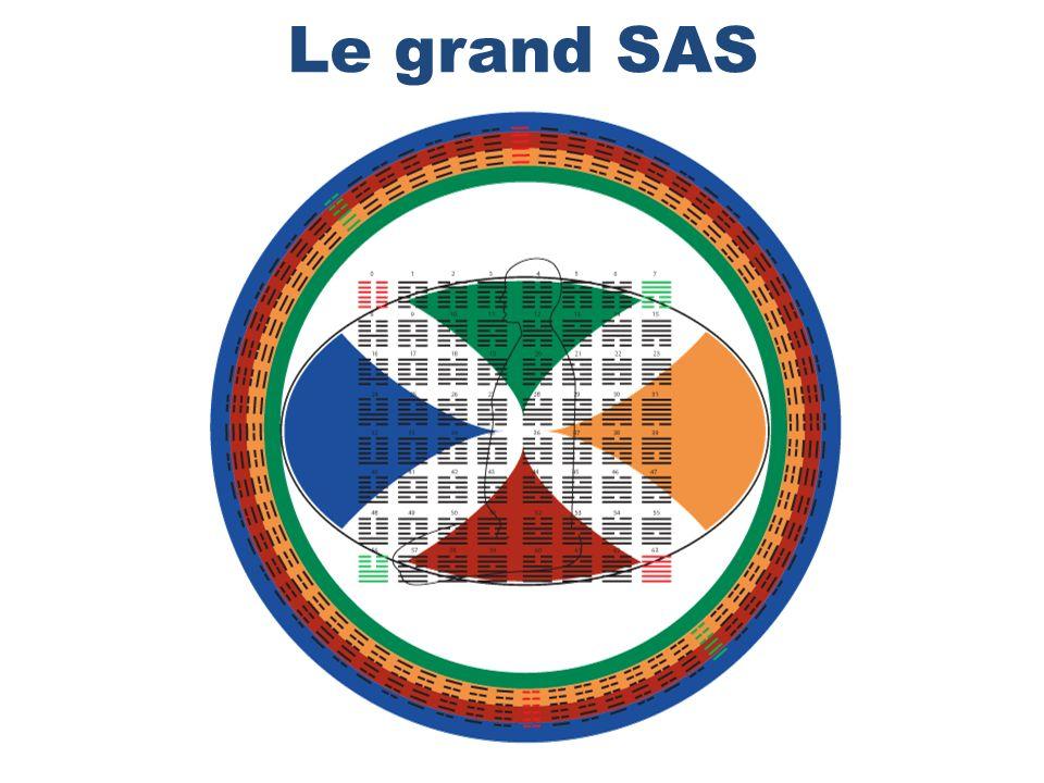 Le grand SAS
