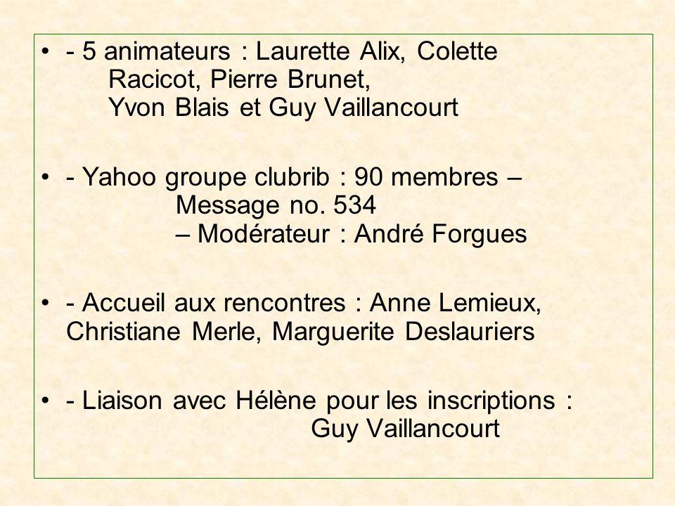 - 5 animateurs : Laurette Alix, Colette Racicot, Pierre Brunet, Yvon Blais et Guy Vaillancourt - Yahoo groupe clubrib : 90 membres – Message no.