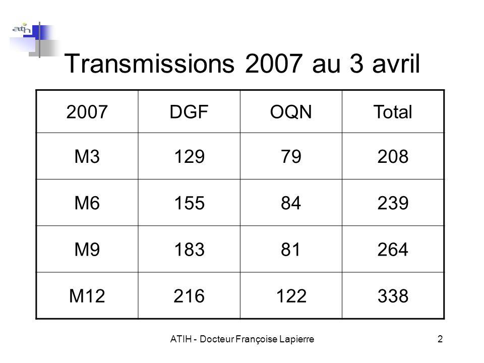 ATIH - Docteur Françoise Lapierre2 Transmissions 2007 au 3 avril 2007DGFOQNTotal M312979208 M615584239 M918381264 M12216122338