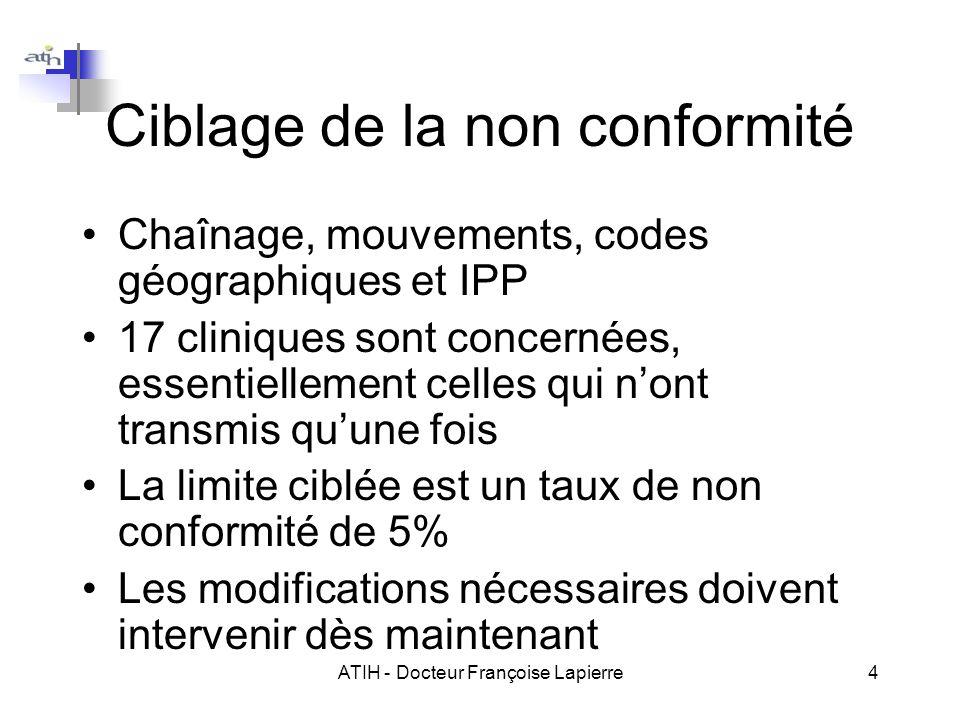 ATIH - Docteur Françoise Lapierre4 Ciblage de la non conformité Chaînage, mouvements, codes géographiques et IPP 17 cliniques sont concernées, essentiellement celles qui nont transmis quune fois La limite ciblée est un taux de non conformité de 5% Les modifications nécessaires doivent intervenir dès maintenant