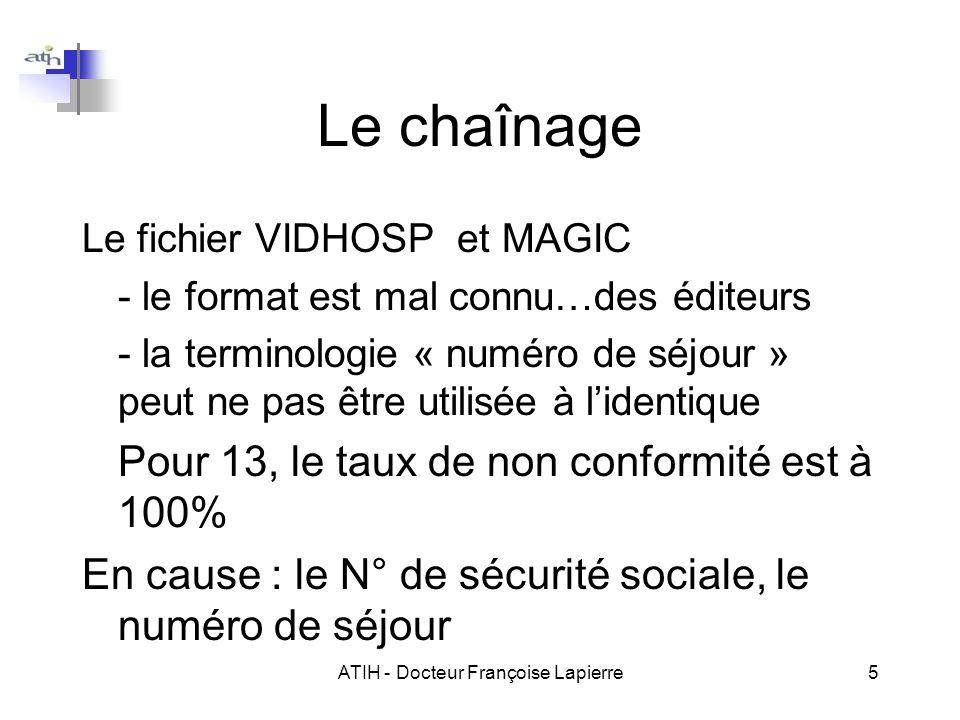 ATIH - Docteur Françoise Lapierre5 Le chaînage Le fichier VIDHOSP et MAGIC - le format est mal connu…des éditeurs - la terminologie « numéro de séjour » peut ne pas être utilisée à lidentique Pour 13, le taux de non conformité est à 100% En cause : le N° de sécurité sociale, le numéro de séjour