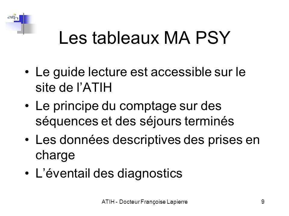 ATIH - Docteur Françoise Lapierre9 Les tableaux MA PSY Le guide lecture est accessible sur le site de lATIH Le principe du comptage sur des séquences et des séjours terminés Les données descriptives des prises en charge Léventail des diagnostics