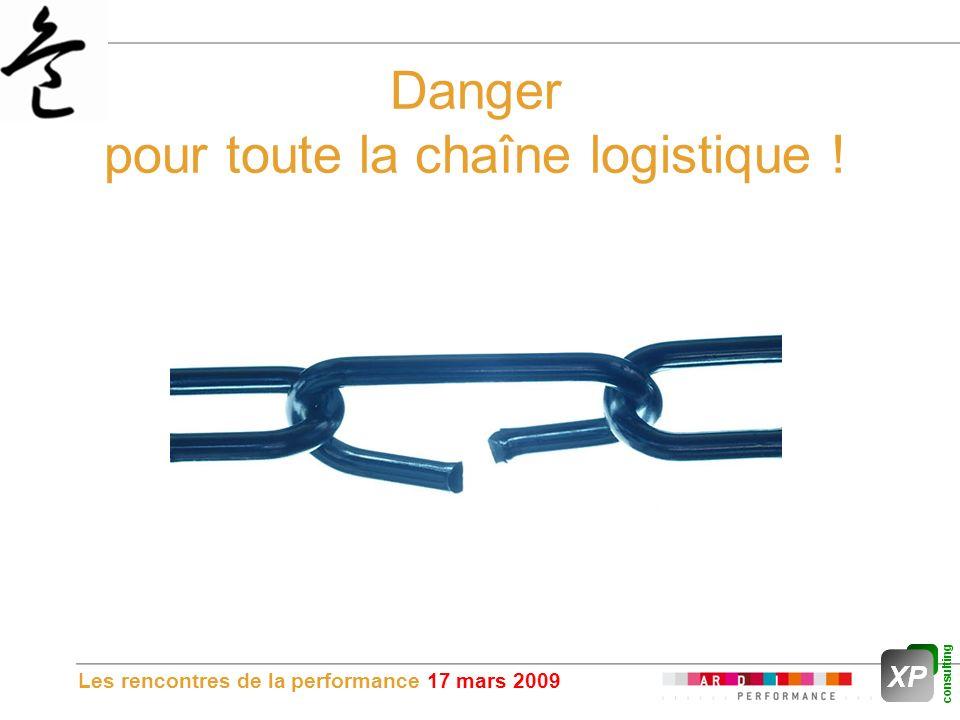 Les rencontres de la performance 17 mars 2009 Danger pour toute la chaîne logistique !