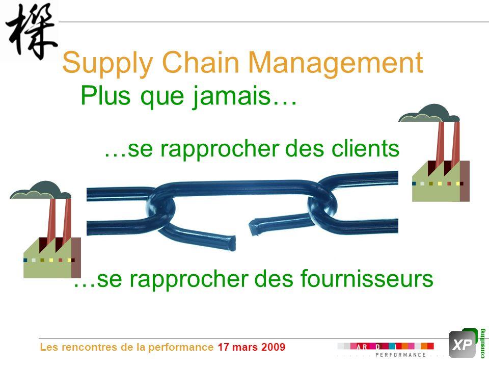 Les rencontres de la performance 17 mars 2009 Supply Chain Management Plus que jamais… …se rapprocher des clients …se rapprocher des fournisseurs